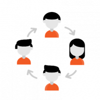 Customer Success – The Department/The Team